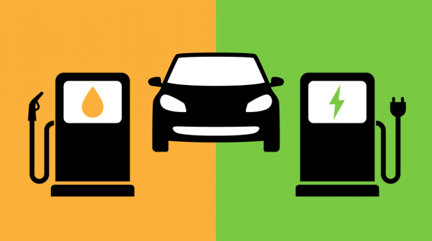 Aspects of electric vehicle charging